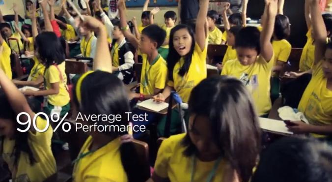 テストの成績は90%向上、出席率も95%にUP!